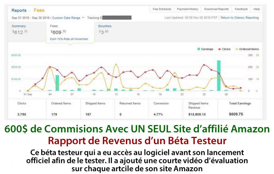 Azon Profit Builder en français